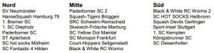 Die Staffel-Einteilungen der neuen Squash-Bundesliga!